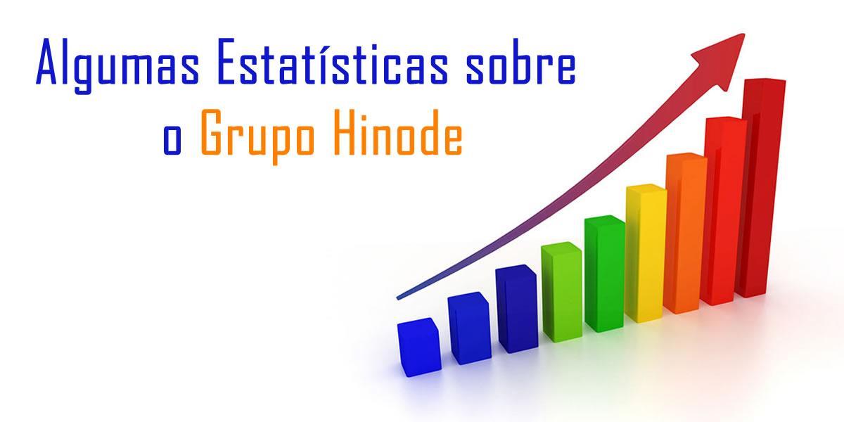 Algumas Estatísticas sobre o Grupo Hinode